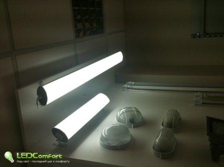 Уличные светодиодные фонари и прожекторы