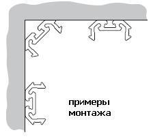 Профиль для светодиодного освещения витрин.